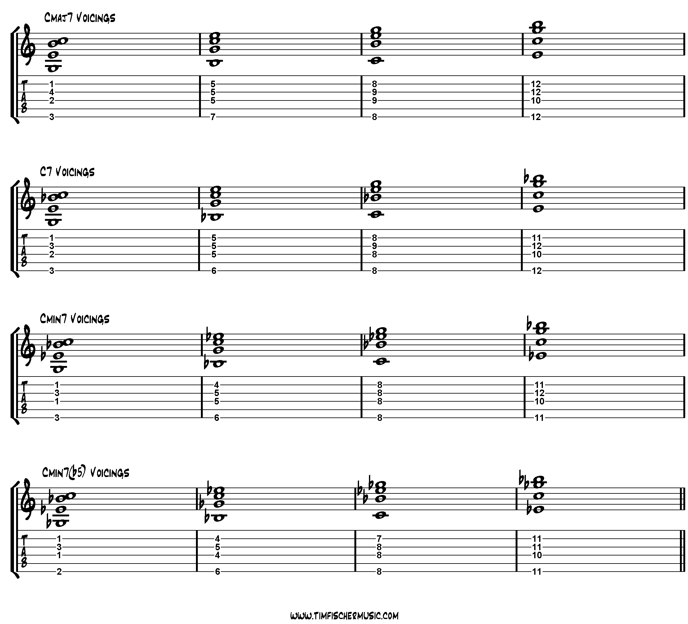 Drop 2 And Drop 3 Voicings A Jazz Notebook